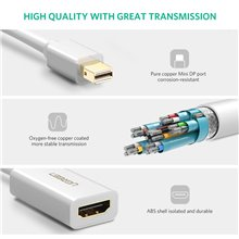 Ugreen Mini DP Male to HDMI Female Converter Cable
