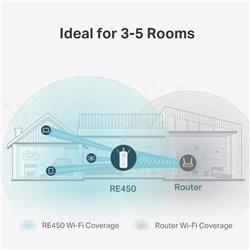 TP-Link RE450 Wi-Fi Range Extender (White)