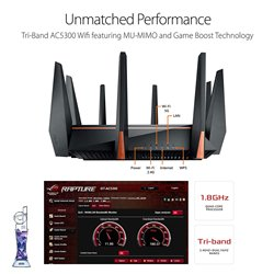 Asus ROG Rapture Router GT-AC5300